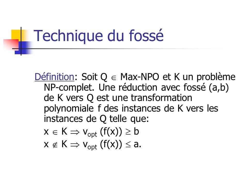 Technique du fossé Définition: Soit Q Max-NPO et K un problème NP-complet. Une réduction avec fossé (a,b) de K vers Q est une transformation polynomia