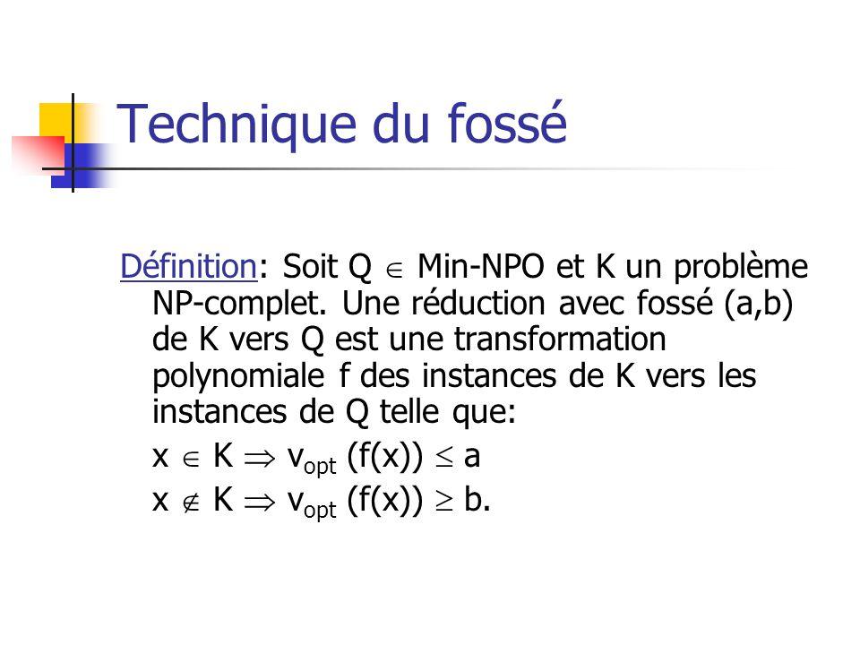 Technique du fossé Définition: Soit Q Min-NPO et K un problème NP-complet. Une réduction avec fossé (a,b) de K vers Q est une transformation polynomia