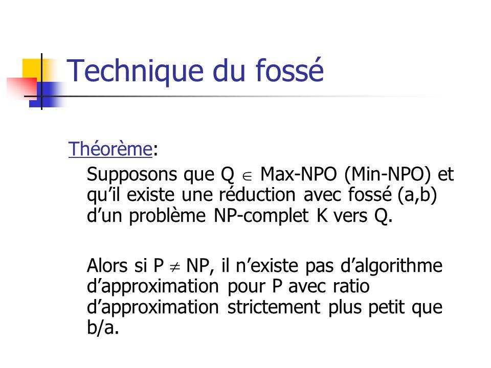 Technique du fossé Théorème: Supposons que Q Max-NPO (Min-NPO) et quil existe une réduction avec fossé (a,b) dun problème NP-complet K vers Q. Alors s