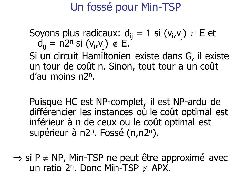 Un fossé pour Min-TSP Soyons plus radicaux: d ij = 1 si (v i,v j ) E et d ij = n2 n si (v i,v j ) E. Si un circuit Hamiltonien existe dans G, il exist