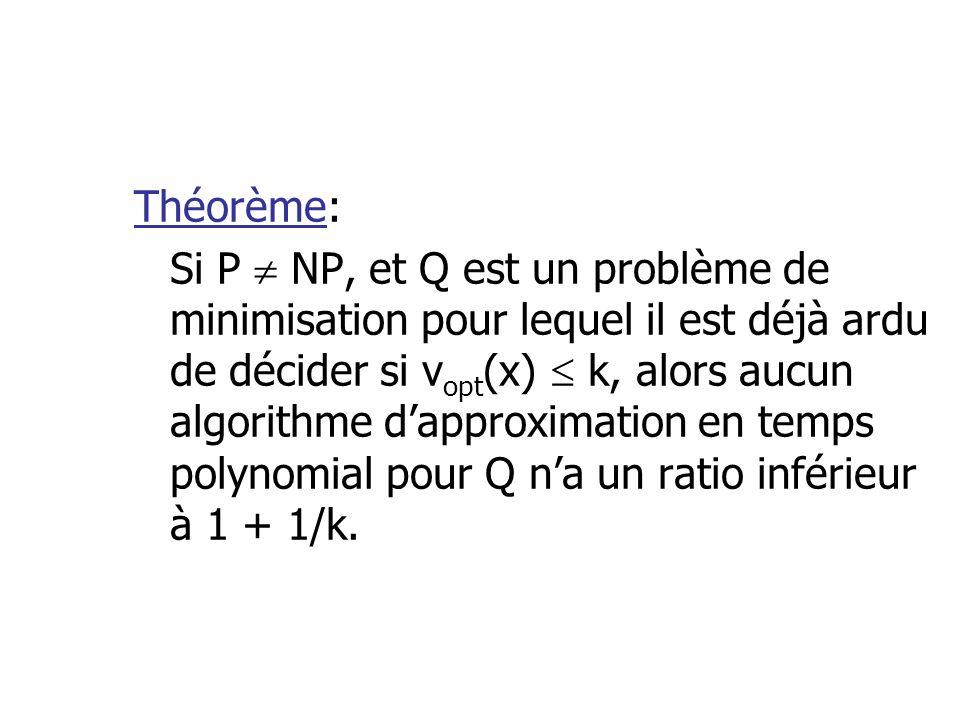 Théorème: Si P NP, et Q est un problème de minimisation pour lequel il est déjà ardu de décider si v opt (x) k, alors aucun algorithme dapproximation