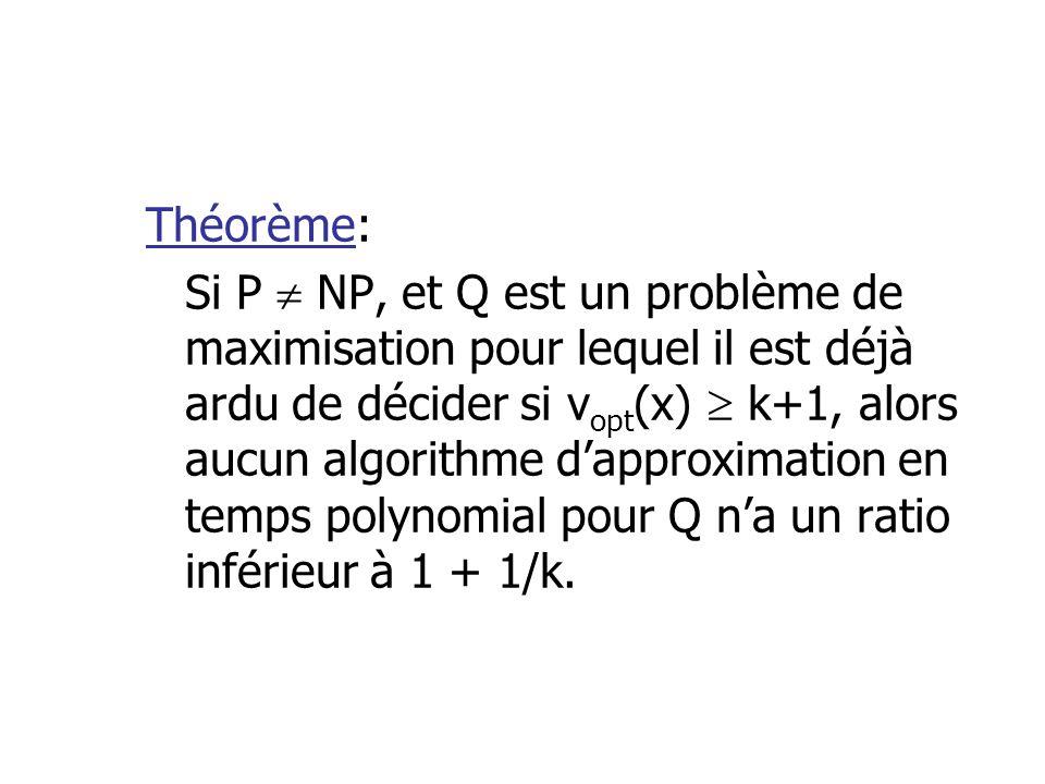 Théorème: Si P NP, et Q est un problème de maximisation pour lequel il est déjà ardu de décider si v opt (x) k+1, alors aucun algorithme dapproximatio