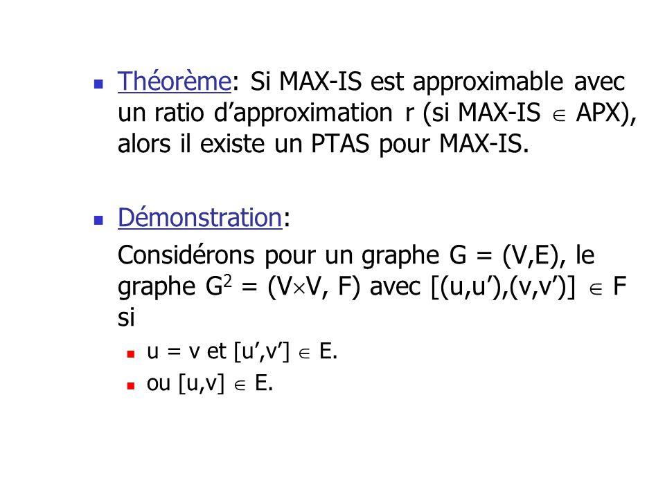 Théorème: Si MAX-IS est approximable avec un ratio dapproximation r (si MAX-IS APX), alors il existe un PTAS pour MAX-IS. Démonstration: Considérons p