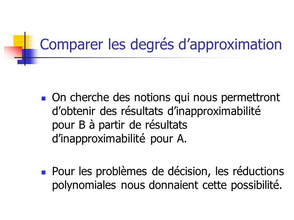 Comparer les degrés dapproximation On cherche des notions qui nous permettront dobtenir des résultats dinapproximabilité pour B à partir de résultats