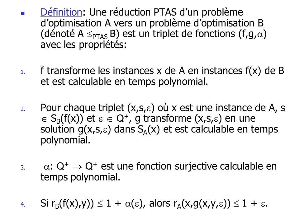 Définition: Une réduction PTAS dun problème doptimisation A vers un problème doptimisation B (dénoté A PTAS B) est un triplet de fonctions (f,g, ) ave