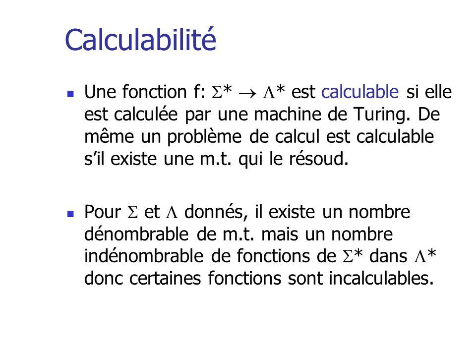 Calculabilité Une fonction f: * * est calculable si elle est calculée par une machine de Turing. De même un problème de calcul est calculable sil exis