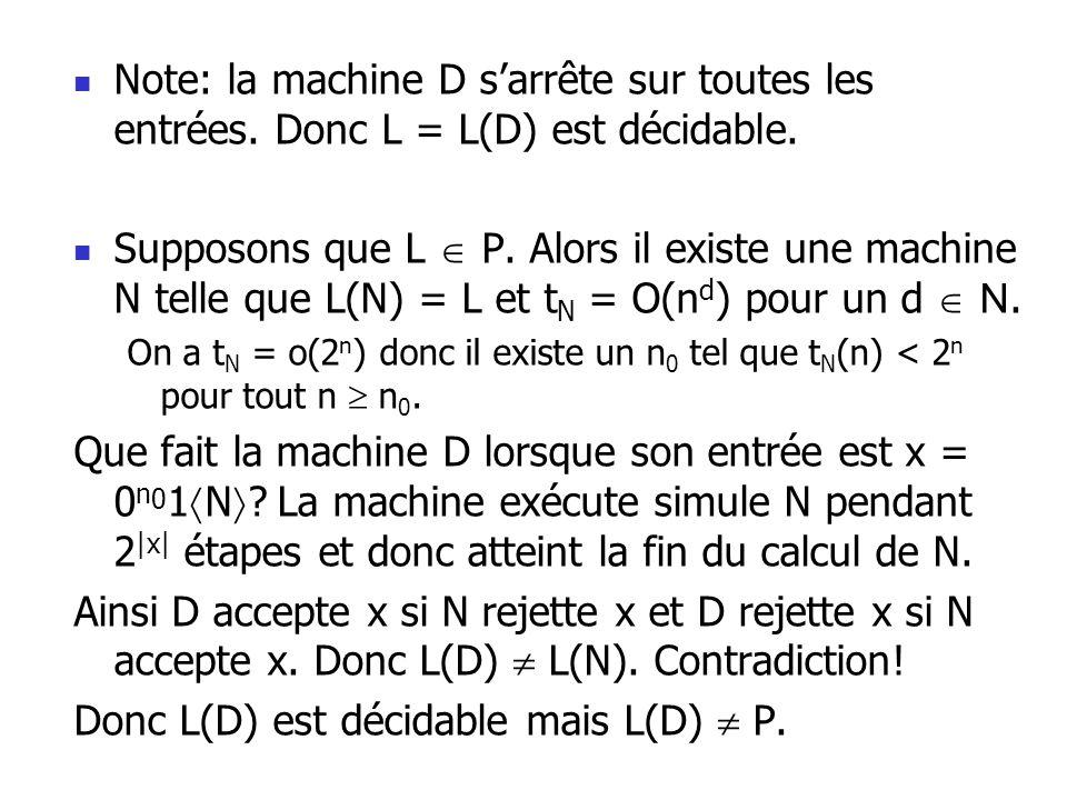 Note: la machine D sarrête sur toutes les entrées. Donc L = L(D) est décidable. Supposons que L P. Alors il existe une machine N telle que L(N) = L et