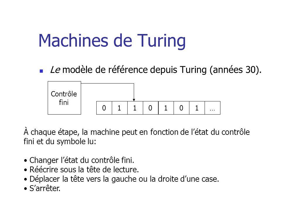 Machines de Turing Le modèle de référence depuis Turing (années 30). 0111001… Contrôle fini À chaque étape, la machine peut en fonction de létat du co