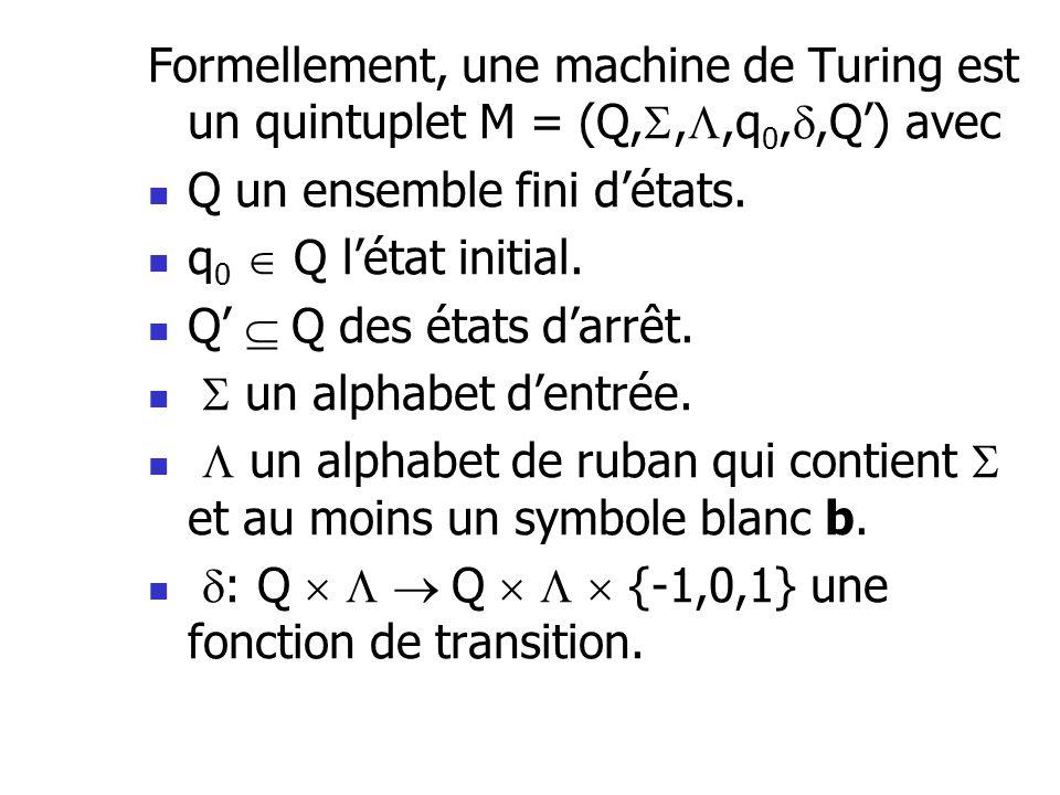 Formellement, une machine de Turing est un quintuplet M = (Q,,,q 0,,Q) avec Q un ensemble fini détats. q 0 Q létat initial. Q Q des états darrêt. un a