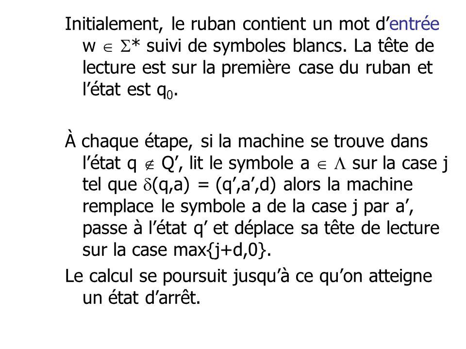 Initialement, le ruban contient un mot dentrée w * suivi de symboles blancs. La tête de lecture est sur la première case du ruban et létat est q 0. À