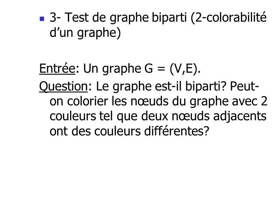 3- Test de graphe biparti (2-colorabilité dun graphe) Entrée: Un graphe G = (V,E). Question: Le graphe est-il biparti? Peut- on colorier les nœuds du