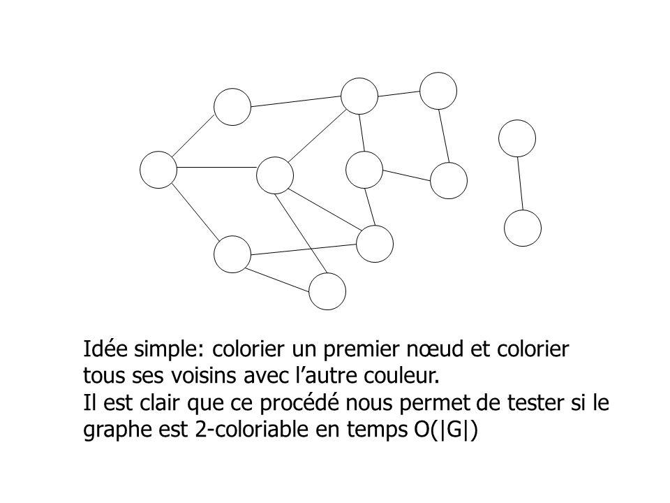 Idée simple: colorier un premier nœud et colorier tous ses voisins avec lautre couleur. Il est clair que ce procédé nous permet de tester si le graphe