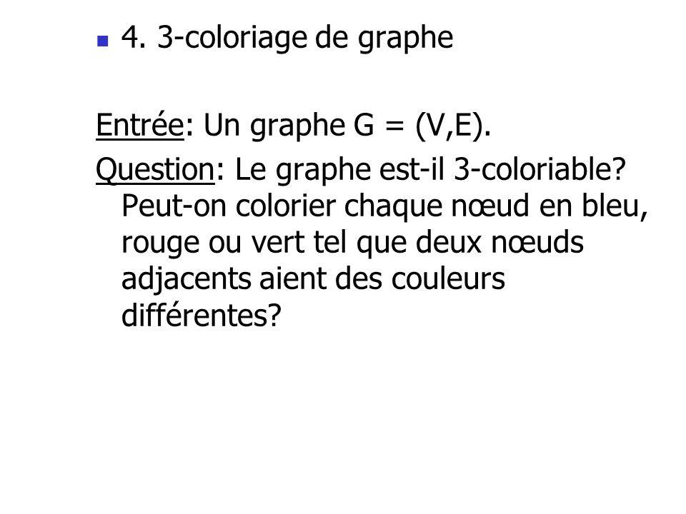 4. 3-coloriage de graphe Entrée: Un graphe G = (V,E). Question: Le graphe est-il 3-coloriable? Peut-on colorier chaque nœud en bleu, rouge ou vert tel