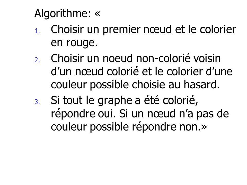 Algorithme: « 1. Choisir un premier nœud et le colorier en rouge. 2. Choisir un noeud non-colorié voisin dun nœud colorié et le colorier dune couleur