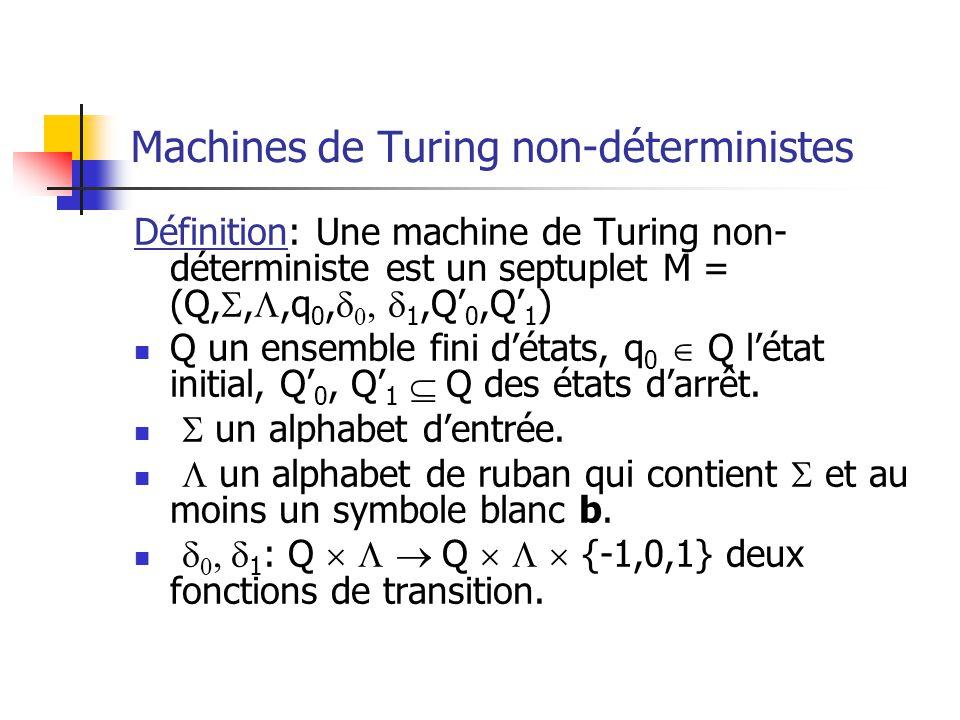 Machines de Turing non-déterministes Définition: Une machine de Turing non- déterministe est un septuplet M = (Q,,,q 0, 1,Q 0,Q 1 ) Q un ensemble fini