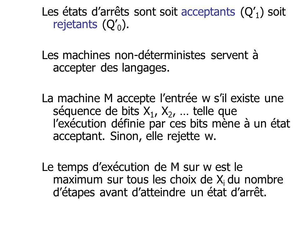 Les états darrêts sont soit acceptants (Q 1 ) soit rejetants (Q 0 ). Les machines non-déterministes servent à accepter des langages. La machine M acce
