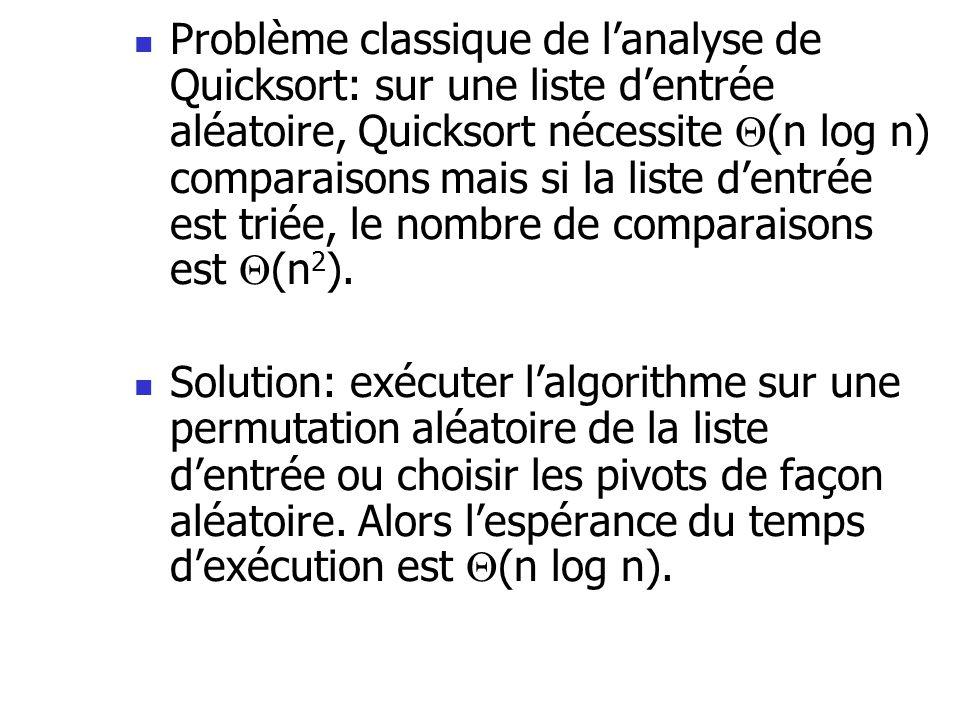 Problème classique de lanalyse de Quicksort: sur une liste dentrée aléatoire, Quicksort nécessite (n log n) comparaisons mais si la liste dentrée est