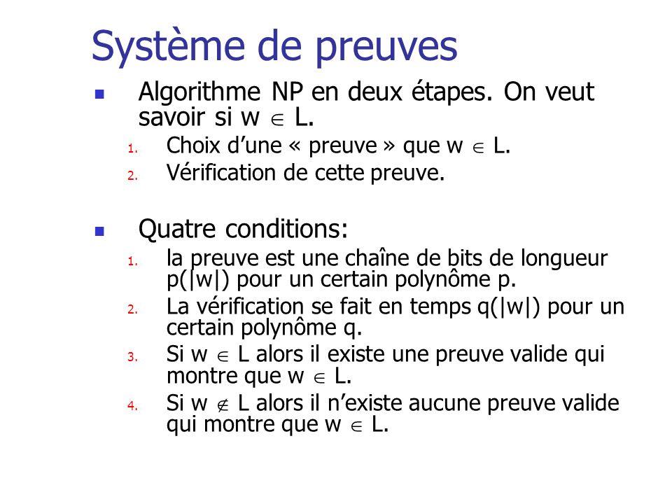Système de preuves Algorithme NP en deux étapes. On veut savoir si w L. 1. Choix dune « preuve » que w L. 2. Vérification de cette preuve. Quatre cond