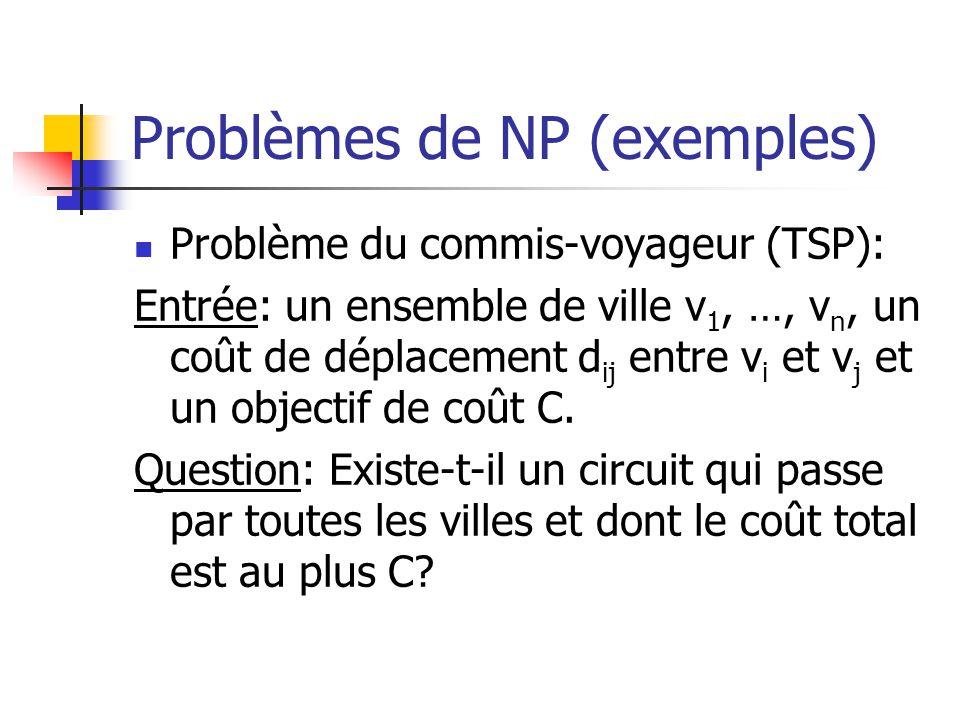 Problèmes de NP (exemples) Problème du commis-voyageur (TSP): Entrée: un ensemble de ville v 1, …, v n, un coût de déplacement d ij entre v i et v j e