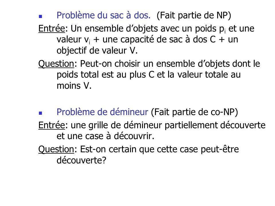 Problème du sac à dos. (Fait partie de NP) Entrée: Un ensemble dobjets avec un poids p i et une valeur v i + une capacité de sac à dos C + un objectif