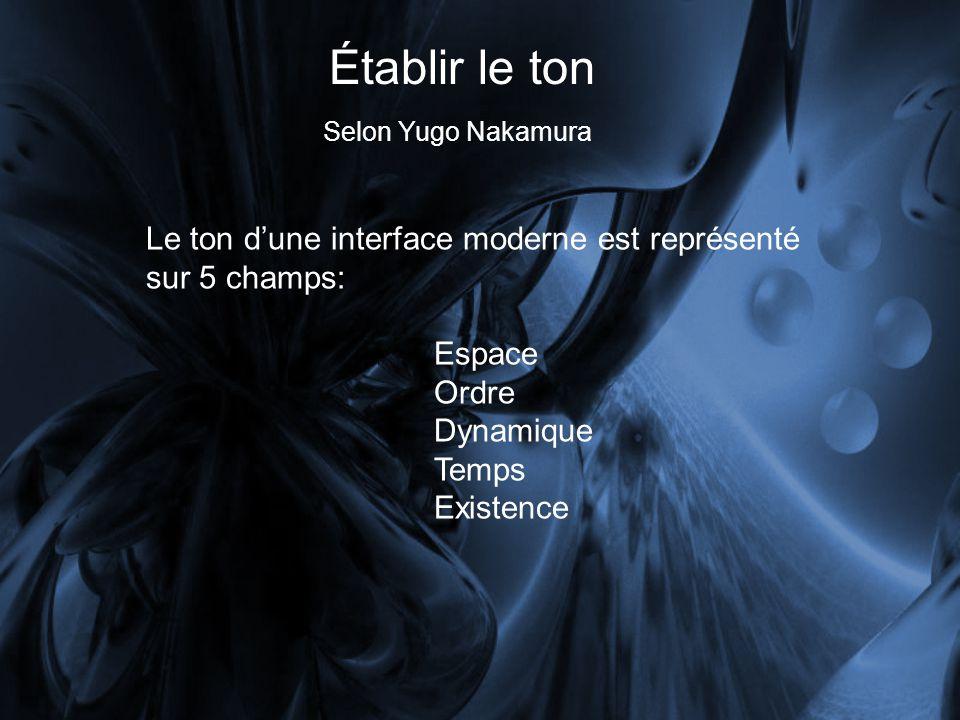 Établir le ton Selon Yugo Nakamura Le ton dune interface moderne est représenté sur 5 champs: Espace Ordre Dynamique Temps Existence