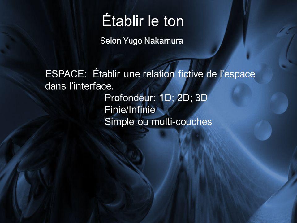 Établir le ton Selon Yugo Nakamura ESPACE: Établir une relation fictive de lespace dans linterface. Profondeur: 1D; 2D; 3D Finie/Infinie Simple ou mul