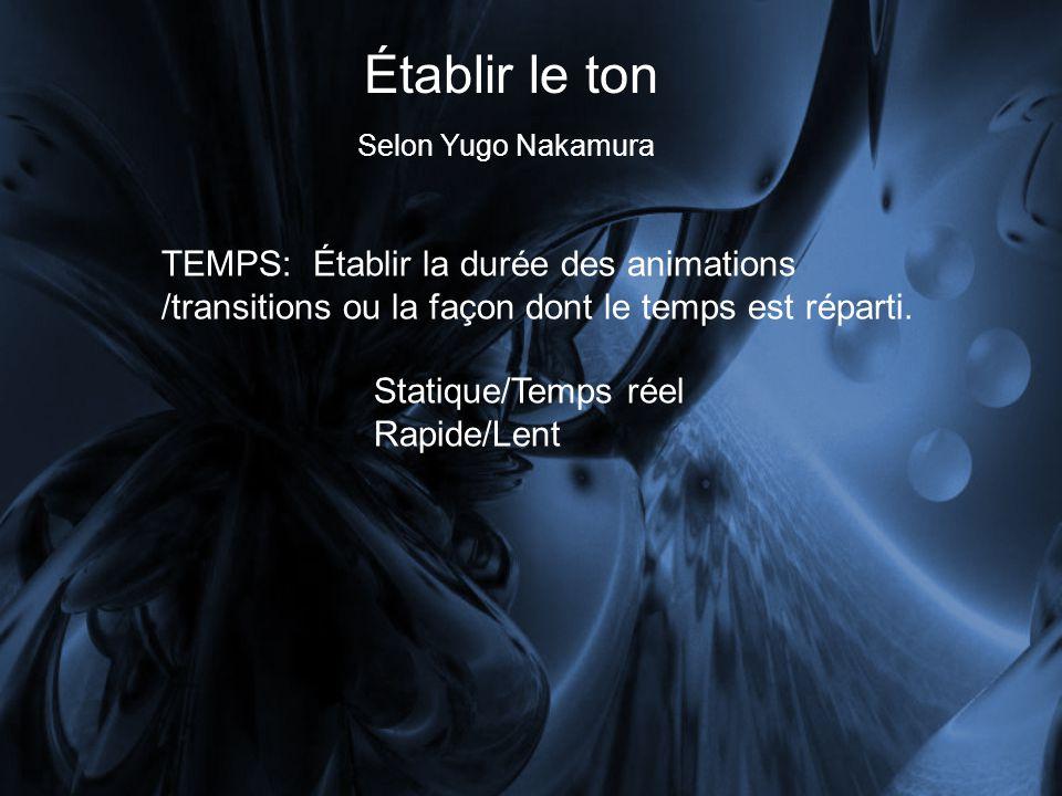 Établir le ton Selon Yugo Nakamura TEMPS: Établir la durée des animations /transitions ou la façon dont le temps est réparti. Statique/Temps réel Rapi