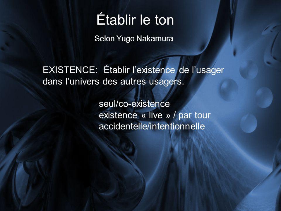 Établir le ton Selon Yugo Nakamura EXISTENCE: Établir lexistence de lusager dans lunivers des autres usagers. seul/co-existence existence « live » / p