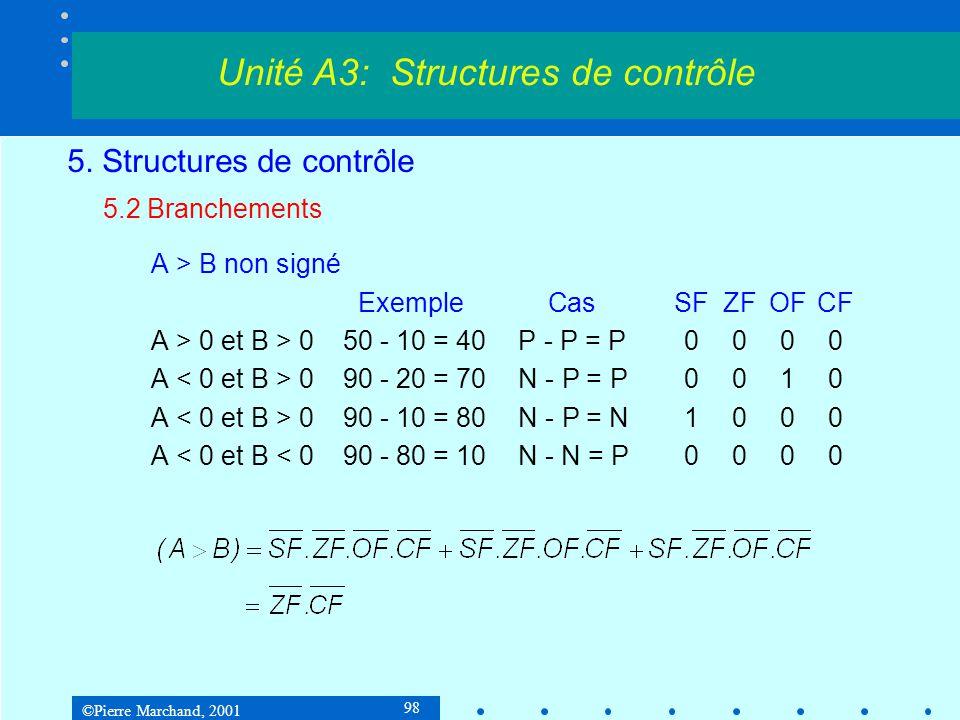 ©Pierre Marchand, 2001 98 5. Structures de contrôle 5.2 Branchements A > B non signé Exemple CasSFZFOFCF A > 0 et B > 050 - 10 = 40P - P = P0000 A 090