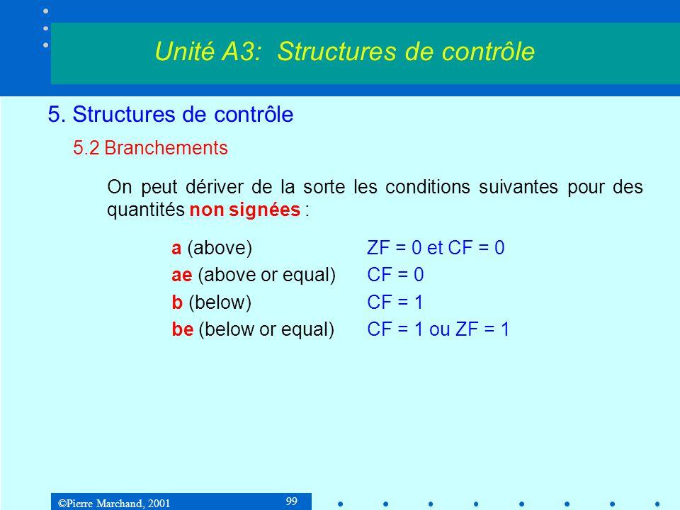 ©Pierre Marchand, 2001 99 5. Structures de contrôle 5.2 Branchements On peut dériver de la sorte les conditions suivantes pour des quantités non signé