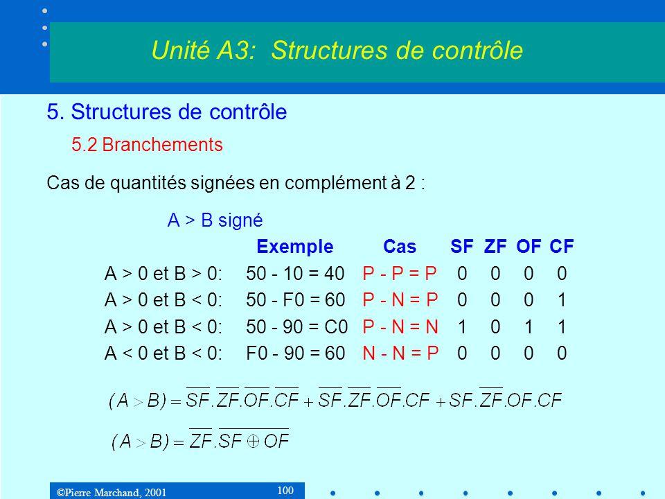 ©Pierre Marchand, 2001 100 5. Structures de contrôle 5.2 Branchements Cas de quantités signées en complément à 2 : A > B signé Exemple CasSFZFOFCF A >
