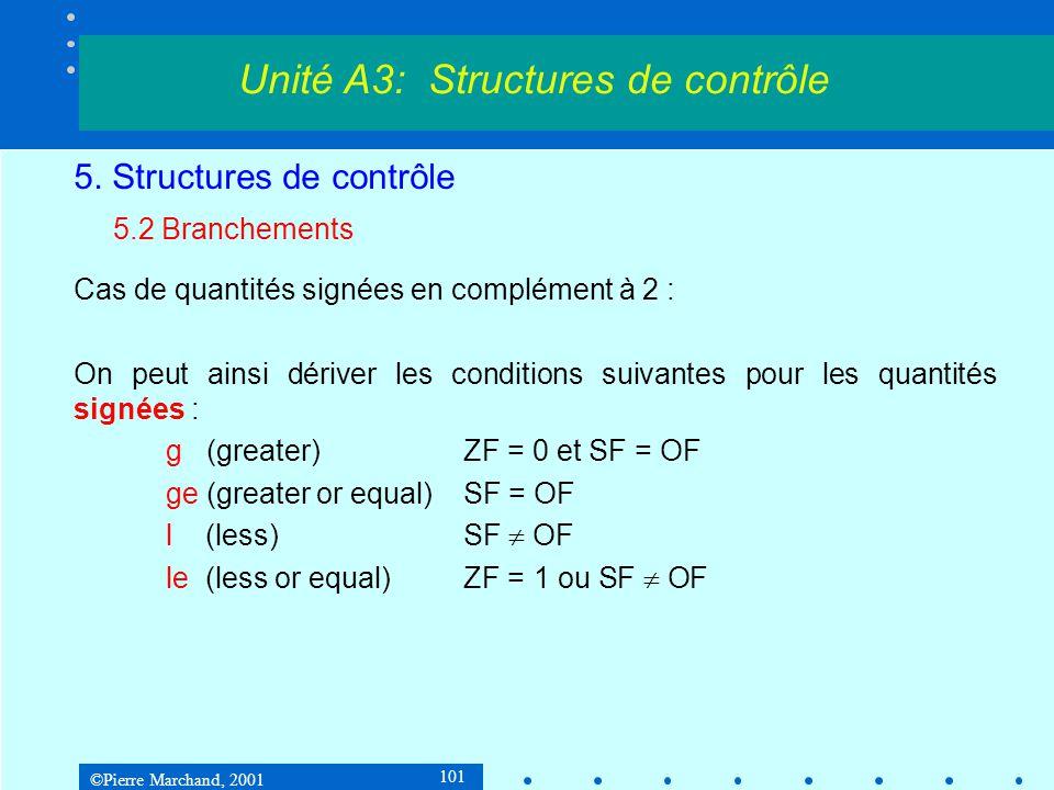 ©Pierre Marchand, 2001 101 5. Structures de contrôle 5.2 Branchements Cas de quantités signées en complément à 2 : On peut ainsi dériver les condition