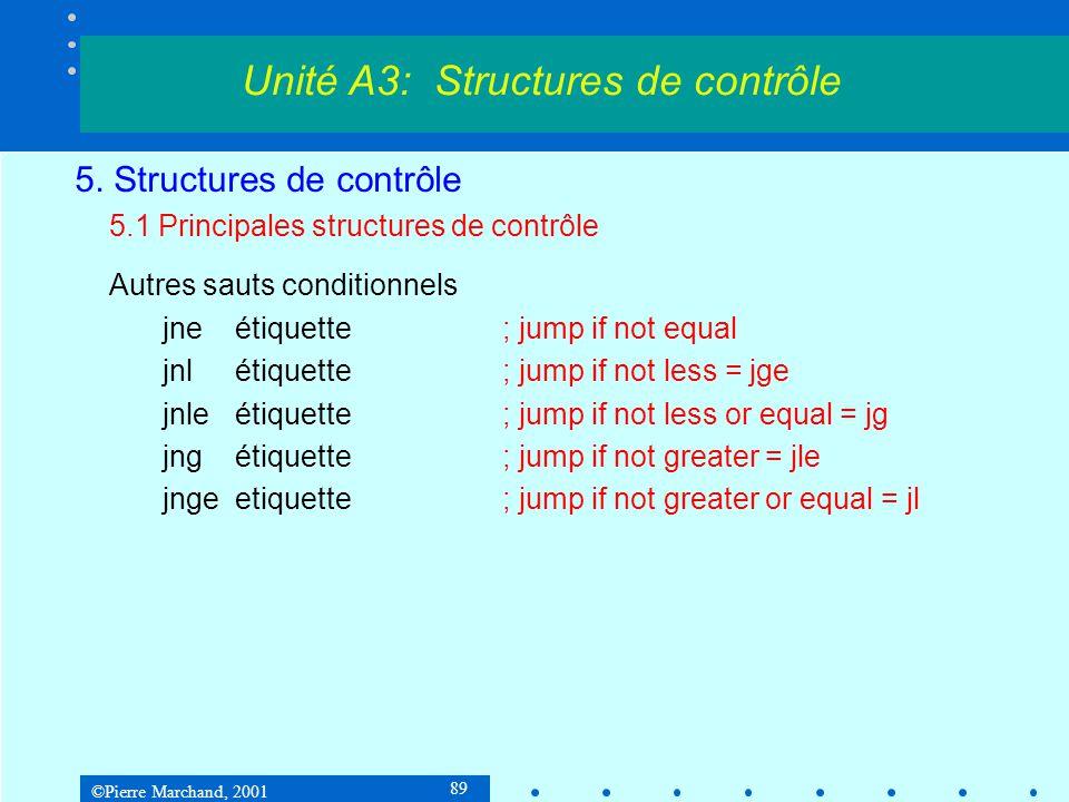 ©Pierre Marchand, 2001 89 5. Structures de contrôle 5.1 Principales structures de contrôle Autres sauts conditionnels jneétiquette; jump if not equal