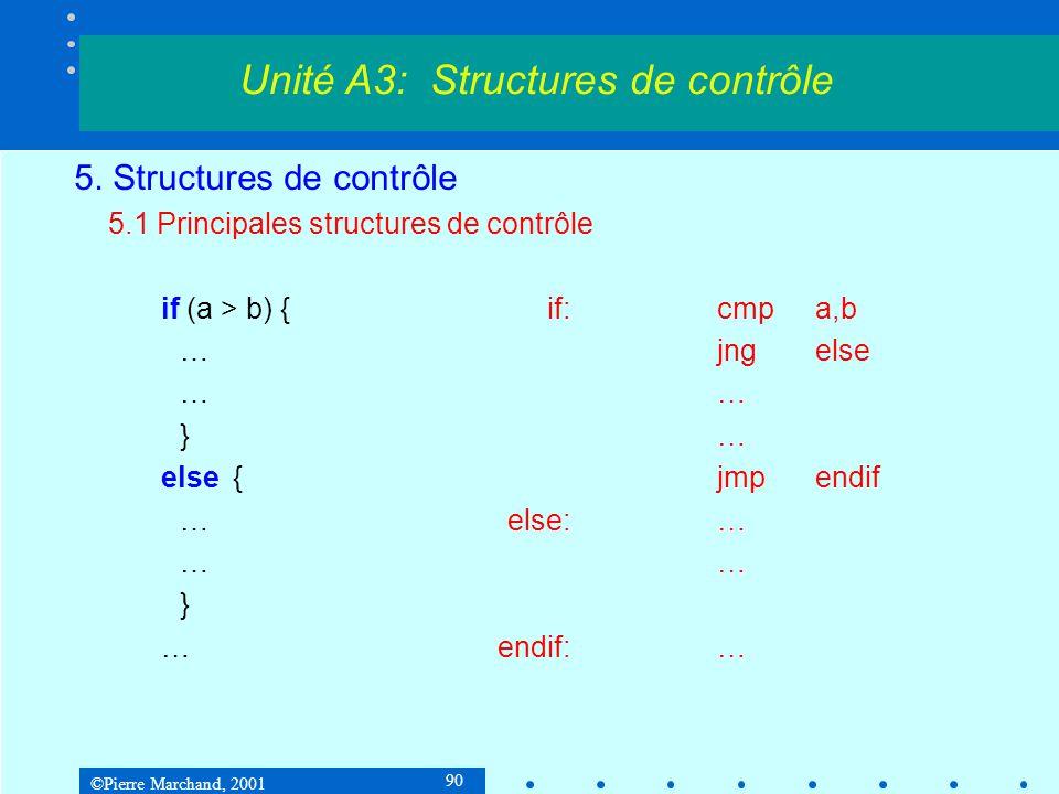 ©Pierre Marchand, 2001 90 5. Structures de contrôle 5.1 Principales structures de contrôle if (a > b) {if:cmpa,b …jngelse… }… else{jmpendif …else:…… }