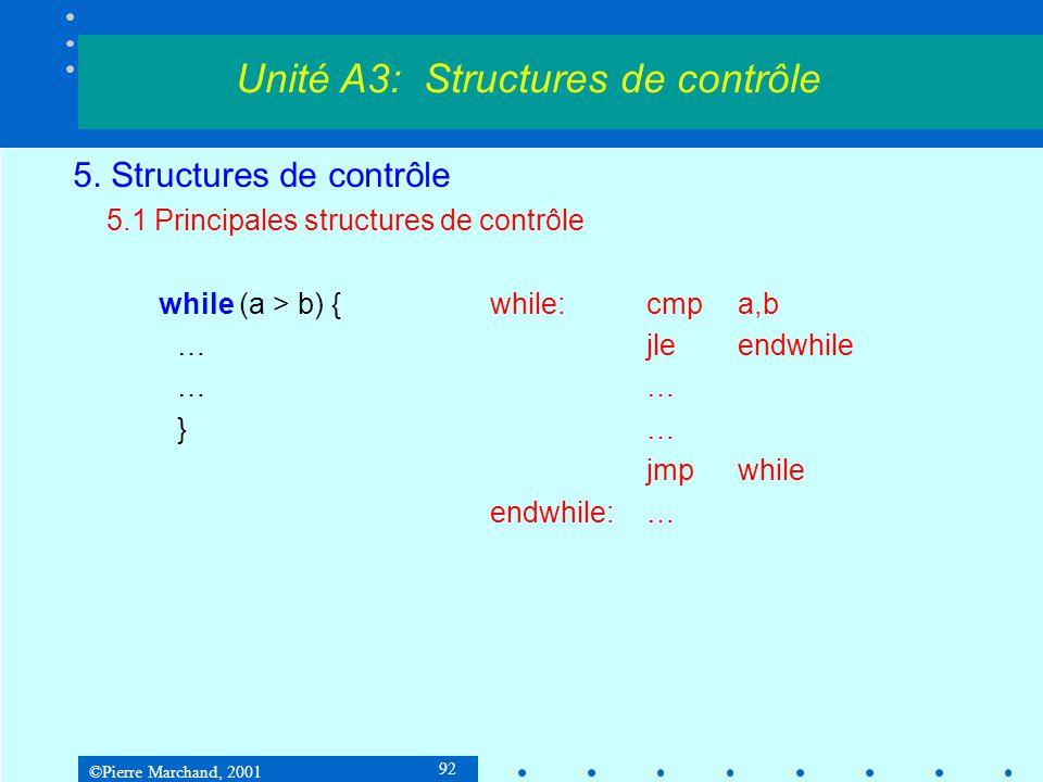 ©Pierre Marchand, 2001 92 5. Structures de contrôle 5.1 Principales structures de contrôle while (a > b) {while:cmpa,b …jleendwhile… }… jmpwhile endwh