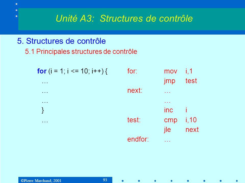 ©Pierre Marchand, 2001 93 5. Structures de contrôle 5.1 Principales structures de contrôle for (i = 1; i <= 10; i++) {for:movi,1 …jmptest …next:…… }in