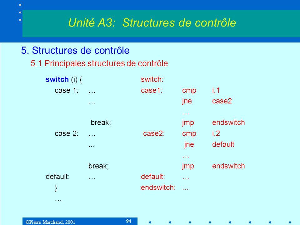 ©Pierre Marchand, 2001 94 5. Structures de contrôle 5.1 Principales structures de contrôle switch (i) {switch: case 1:…case1:cmpi,1 …jnecase2 … break;