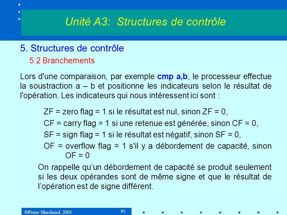 ©Pierre Marchand, 2001 95 5. Structures de contrôle 5.2 Branchements Lors d'une comparaison, par exemple cmp a,b, le processeur effectue la soustracti