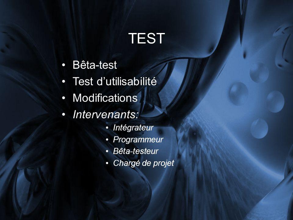 TEST Bêta-test Test dutilisabilité Modifications Intervenants: Intégrateur Programmeur Bêta-testeur Chargé de projet
