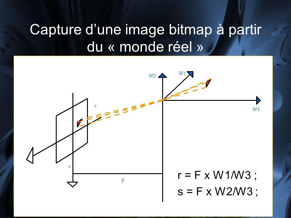 Capture dune image bitmap à partir du « monde réel » r = F x W1/W3 ; s = F x W2/W3 ;