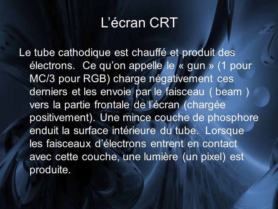 Le tube cathodique est chauffé et produit des électrons.
