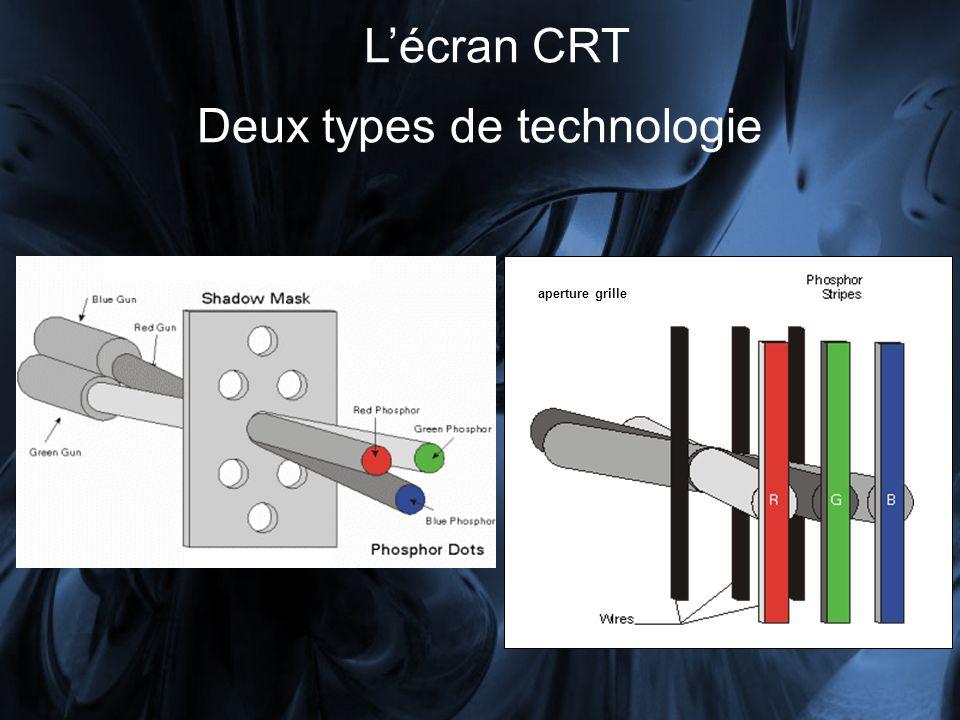 Deux types de technologie aperture grille Lécran CRT