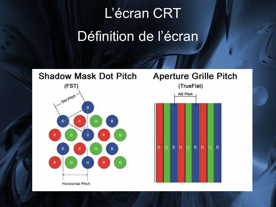 Définition de lécran Lécran CRT