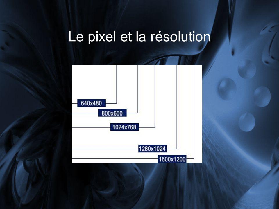 Le pixel et la résolution