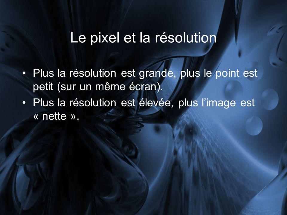 Plus la résolution est grande, plus le point est petit (sur un même écran).