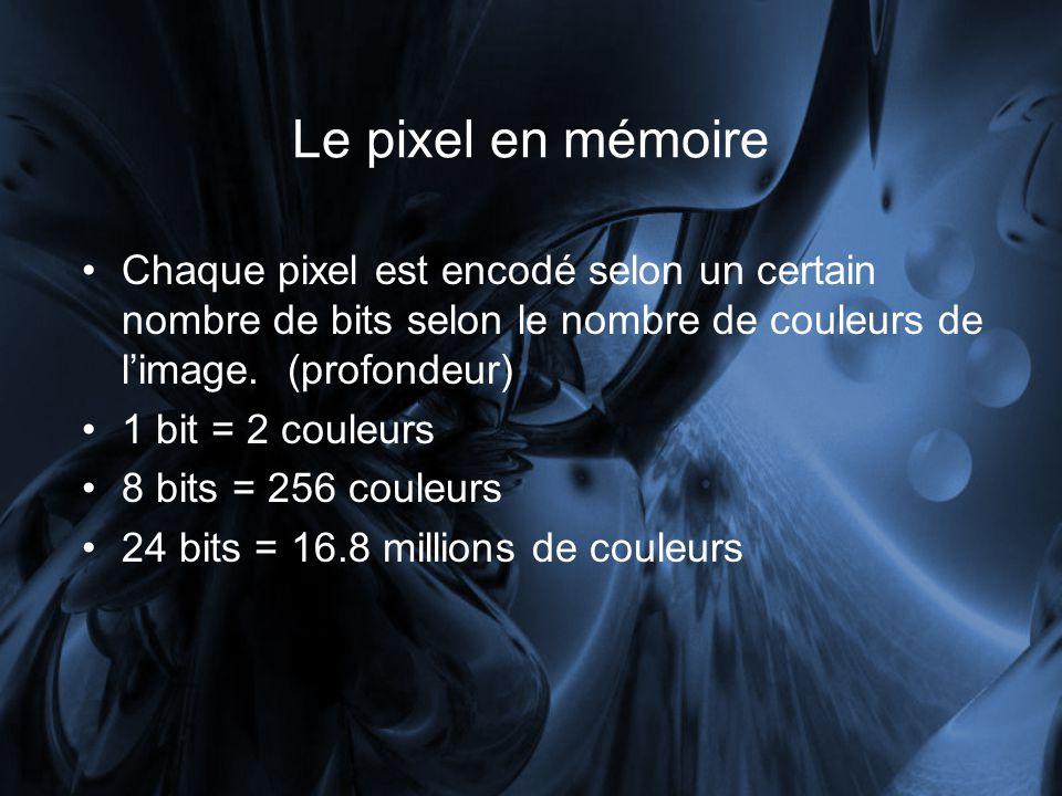Le pixel en mémoire Chaque pixel est encodé selon un certain nombre de bits selon le nombre de couleurs de limage.