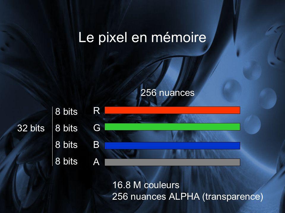 Le pixel en mémoire RGBARGBA 256 nuances 8 bits 32 bits 16.8 M couleurs 256 nuances ALPHA (transparence) 8 bits