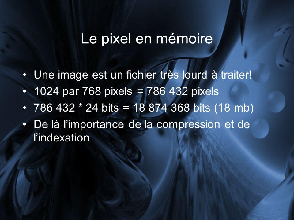 Le pixel en mémoire Une image est un fichier très lourd à traiter.