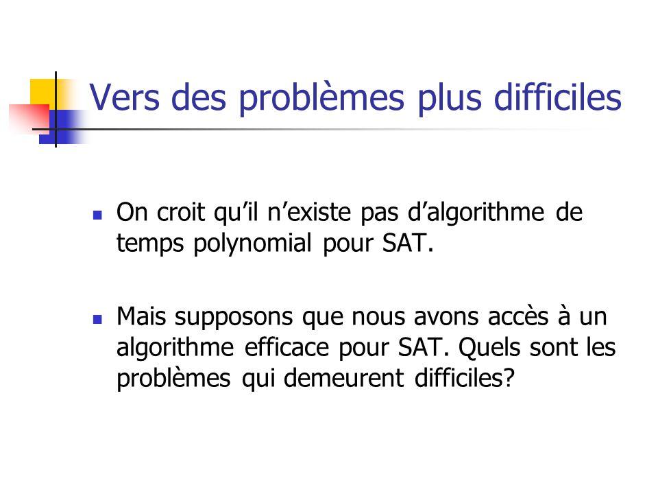Vers des problèmes plus difficiles On croit quil nexiste pas dalgorithme de temps polynomial pour SAT.