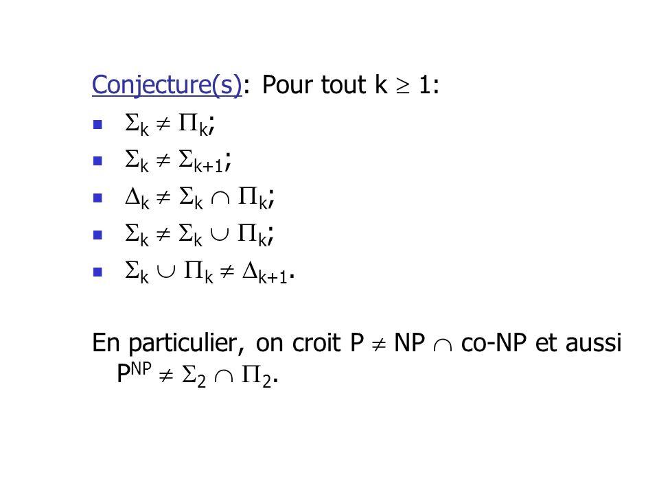 Conjecture(s): Pour tout k 1: k k ; k k+1 ; k k k ; k k k+1.